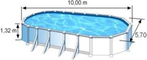 Les dimensions extérieures de la piscine ATLANTIS sont de 10,00m de long, 5,70m de large et 1,32m de haut