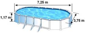 L'espace intérieur de nage de la piscine ATLANTIS est de 7,30m de long, 3,75m de large et 1,17m de haut