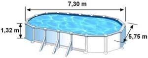 Les dimensions extérieures de la piscine ATLANTIS sont de 7,30m de long, 5,75m de large et 1,32m de haut