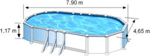 L'espace intérieur de nage de la piscine ATLANTIS est de 7,90m de long, 4,65m de large et 1,17m de haut