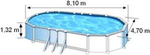 Les dimensions extérieures de la piscine ATLANTIS sont de 8,10m de long, 6,70m de large et 1,32m de haut