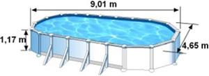 L'espace intérieur de nage de la piscine ATLANTIS est de 9,01m de long, 4,65m de large et 1,17m de haut