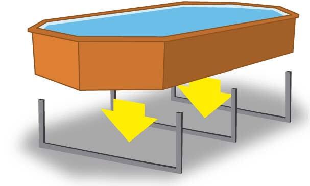 berceau métallique pour piscine bois